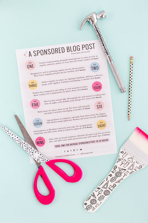 What Goes Into A Sponsored Blog Post From Start To Finish | dreamgreendiy.com